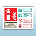 Landscape Self Adhesive Alcohol Resistant Foam Fire Extinguisher Sign