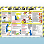 Chemical Spills Clean Up and First Aid A2 Poster