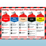 Fire Extinguisher Guidance Laminated A3 Poster